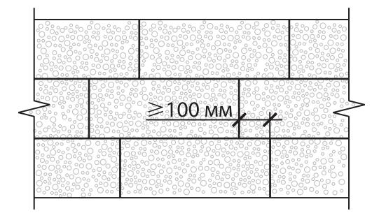 Перевязка стен из газобетона